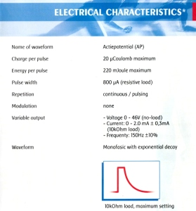 APS waveform
